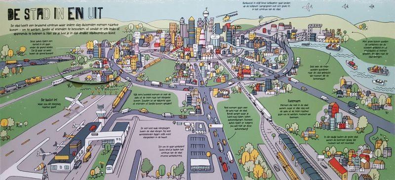 Hoe werkt een stad? - James Gulliver Hancock